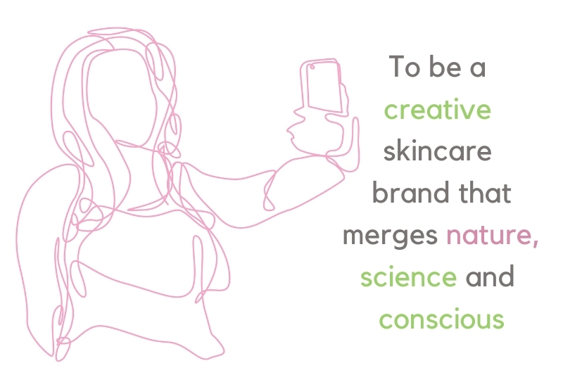 Holos Mission: To be a creative skincare brand that merges nature, science and concious