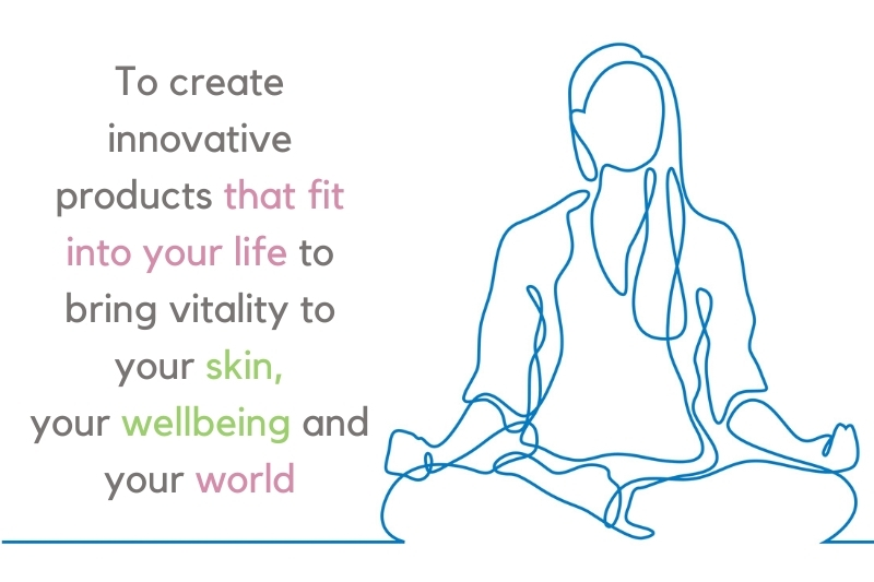 To create innovative products that fit into your life to bring vitality to your skin, your wellbeing and your world